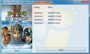 Age of Empires 2  HD Edition трейнер +4 (чит)